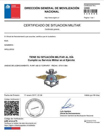 Qué es el certificado de situación militar